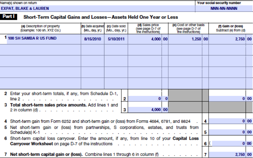 Capital gains worksheet part 3 line 1