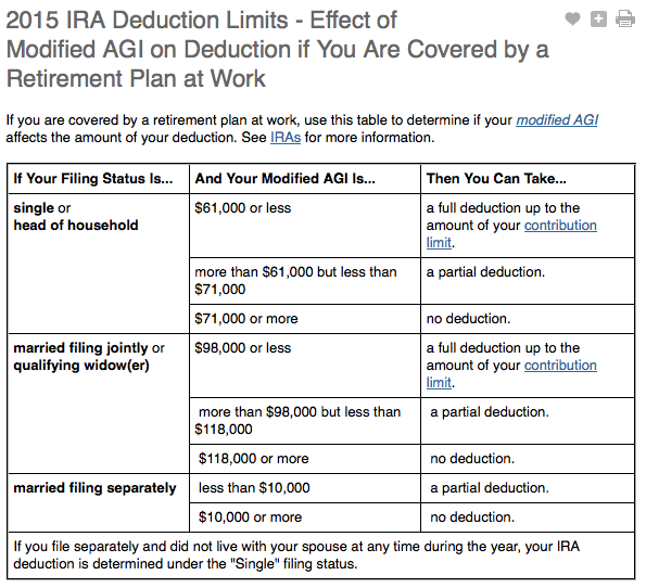 Watch How to Contribute to a Roth IRA video